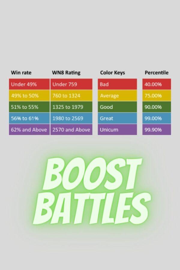 Boost_Battles